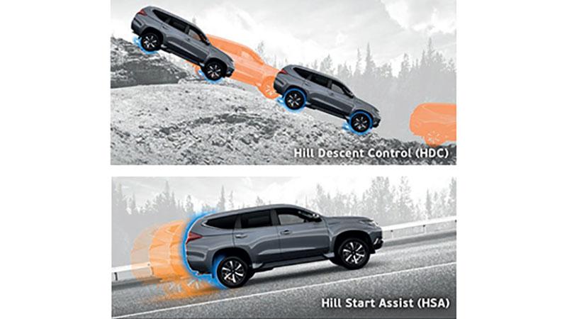 Hệ thống HSA-HDC